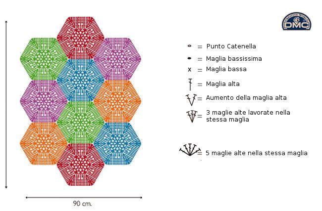 su Tappeto Alluncinetto su Pinterest  Tappeto a maglia, Mandala all ...