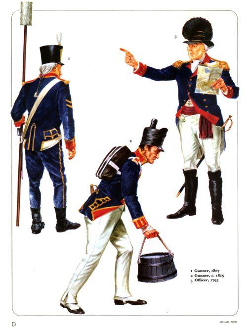Artiglieria reale a piedi, cannonieri e ufficiale