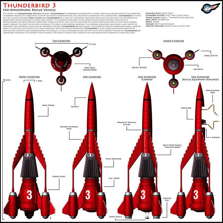 Thunderbird 3 - Specs by Librarian-bot.deviantart.com on @deviantART