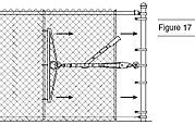 Chain Link Fence Installation Tools, Processing and Tips