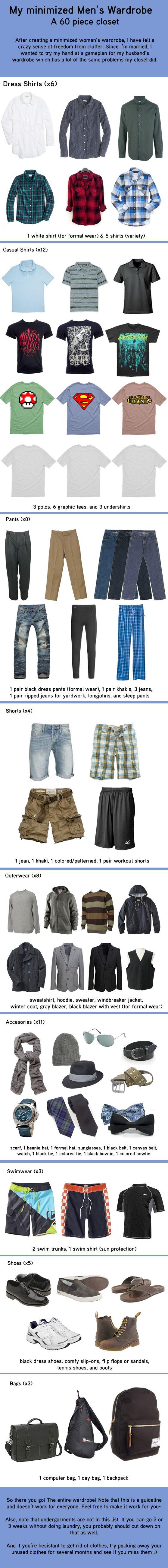 Men's minimized wardrobe!