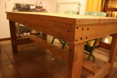 sbancali: tavolo cucina