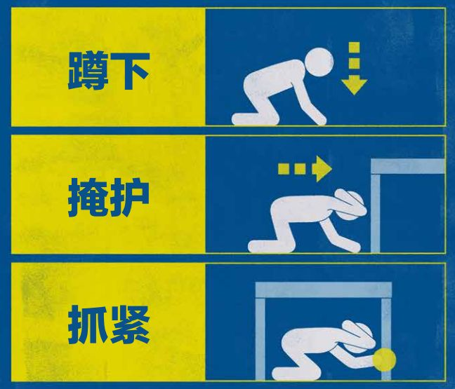 Drop, Cover Hold in Chinese