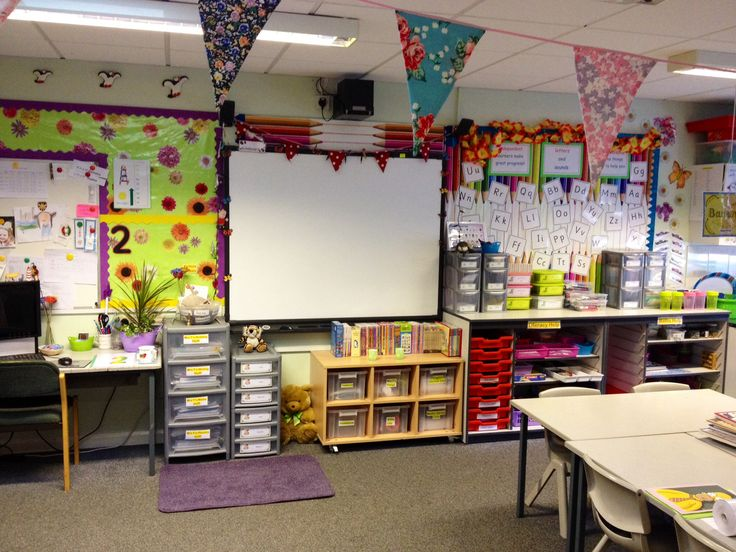 Classroom Display Ideas Ks1 ~ The best images about ks classroom displays on