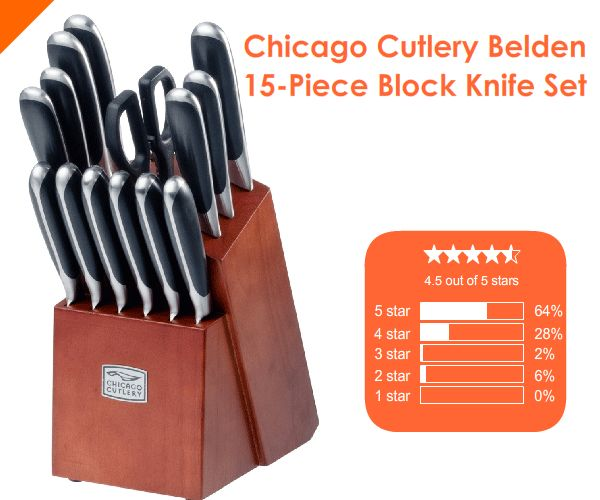 Http://www.bestkitchenkniveslist.com/kitchen Knives Reviews