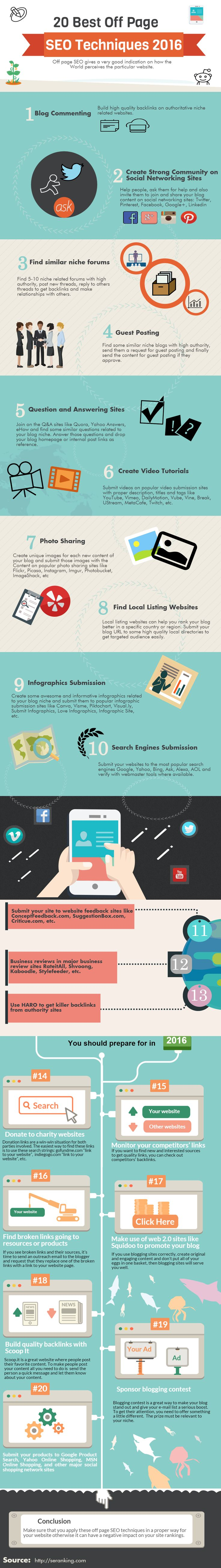 20+Best+Off+Page+SEO+Techniques+for+Site+Owners+in+2016