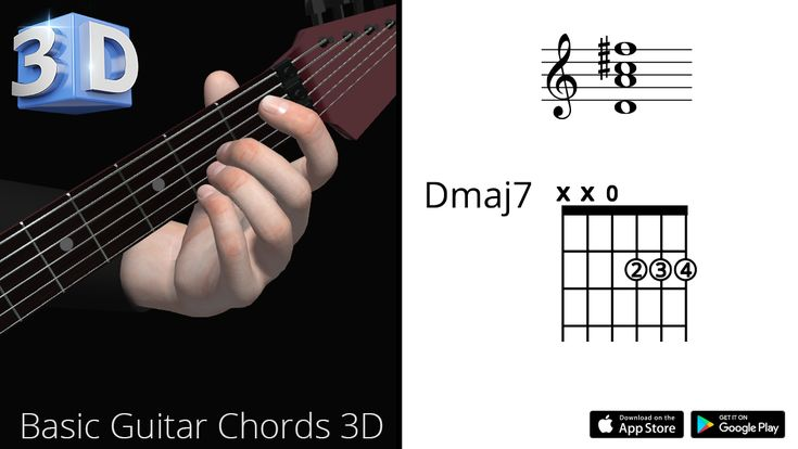 31 Best Guitar Chords Images On Pinterest