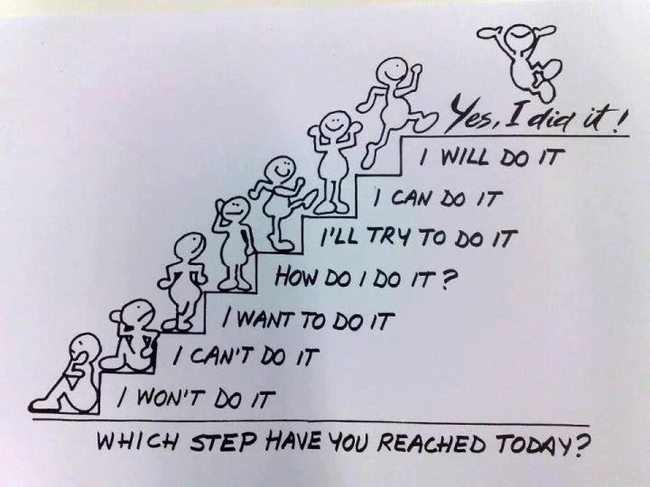 Which step have you reached today?  Whether it's a quest in a game, homework, or a hurdle in life, the only person who thinks you can't do it, is you.