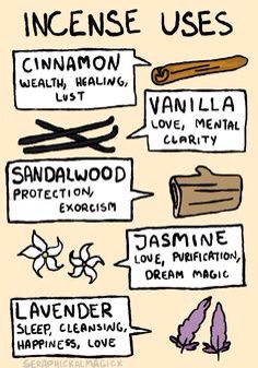 Incense meanings   get yours at: https://www.etsy.com/ca/listing/464171317/high-quality-lasting-natural-incense