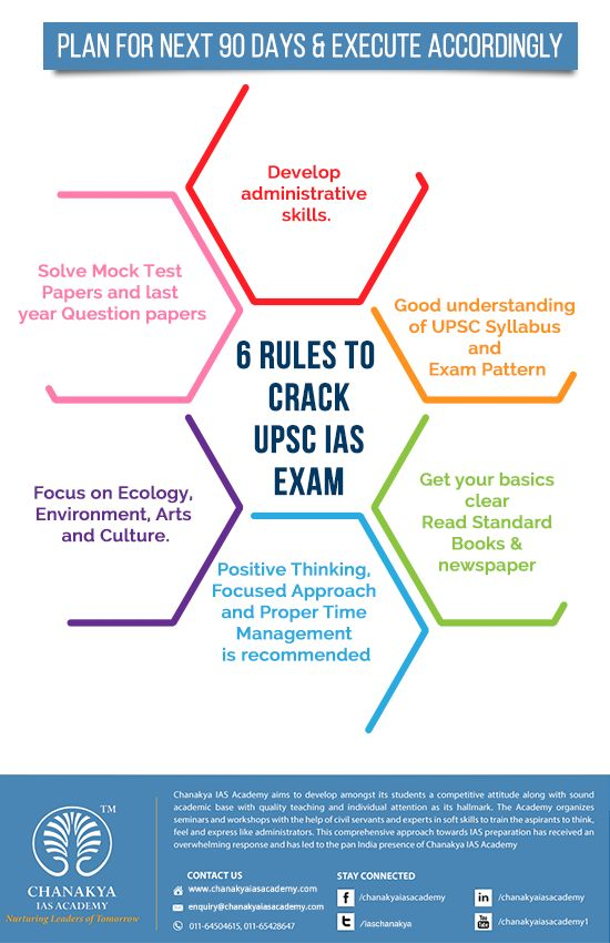 6 RULES TO CRACK UPSC IAS EXAM