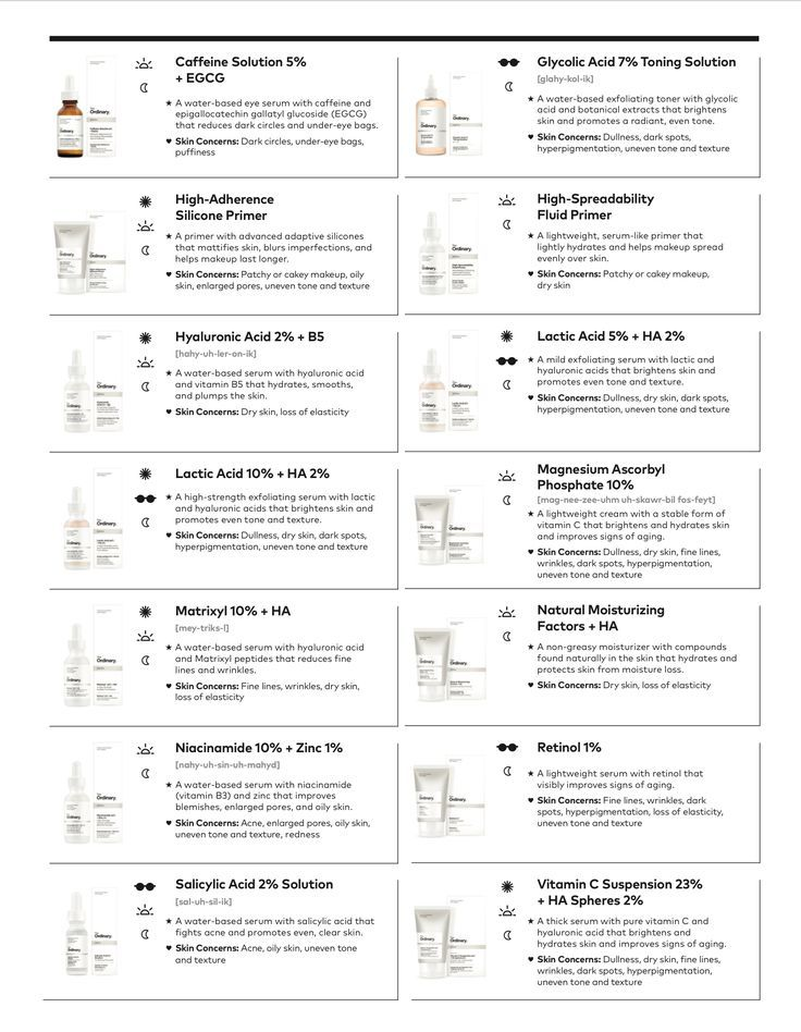The Ordinary treatment guide II