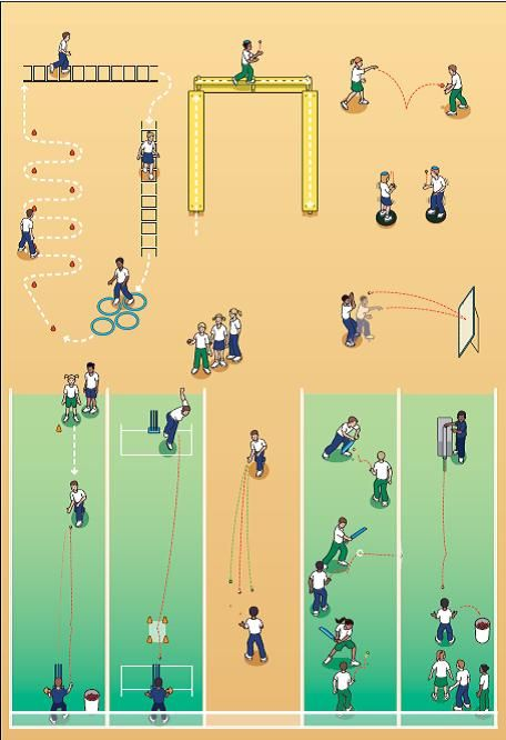 Cricket drills - Try some of these games and drills as a way of improving…
