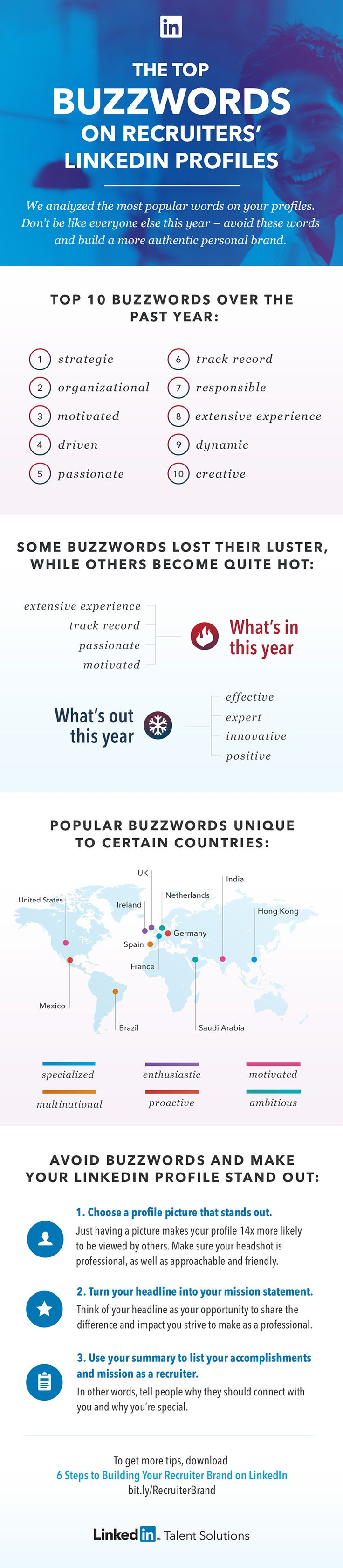 Top 10 Buzzwords Recruiters Overused In 2014. Find This Pin And More On Interview  Advice ...