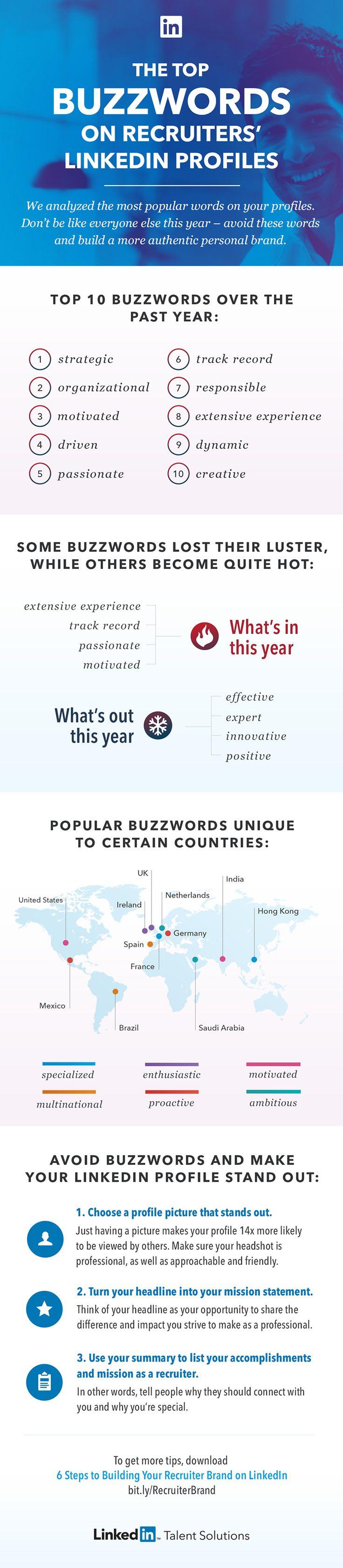 10 linkedin profile words recruiters must avoid infographic httptheundercoverrecruiter - Linkedin Resume Search