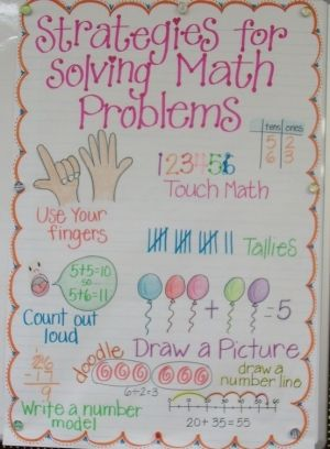 Elementary - Math strategies for addition. - We use this with our younger students to help them figure out how to count. We use it for counting up as well as counting down. We use this picture as a reminder of how they can figure out their answer. Each student uses a different strategy so it's nice to have hanging so everyone can benefit from this poster. Found on pinterest.