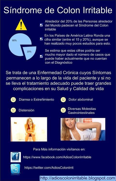 Datos breves acerca del Síndrome de Colon Irritable, para más información visita http://adioscolonirritable.blogspot.com