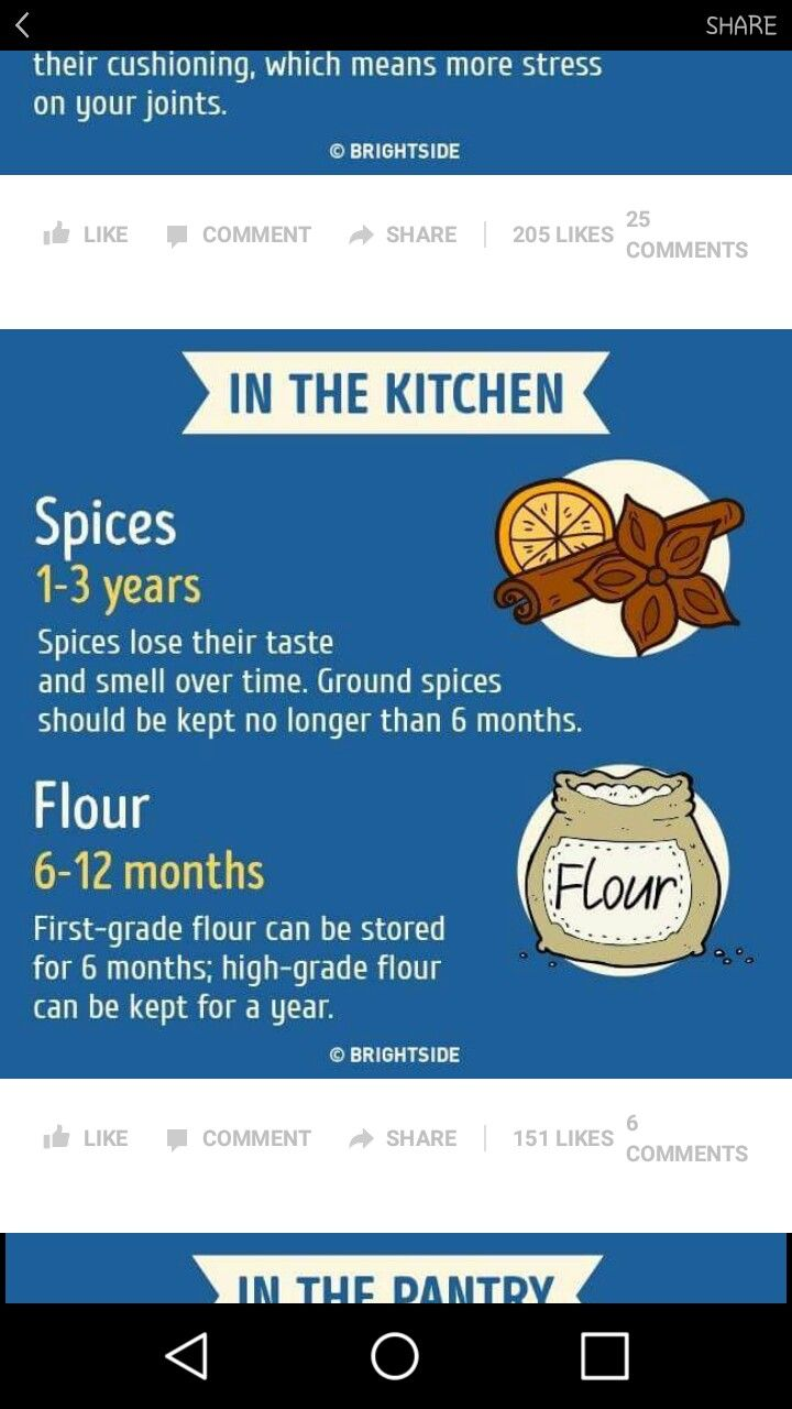 380 best Kitchen images on Pinterest | Home ideas, Decorating ...