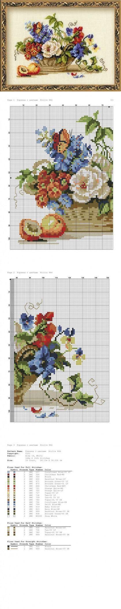 Букет цветов в корзине вышивка. Букет цветов в корзине. вышивка крестом | Лаборатория домашнего хозяйства