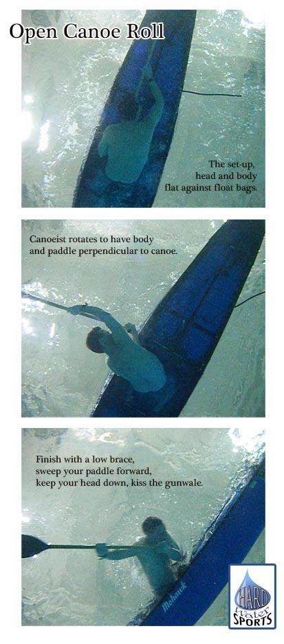 How to roll a whitewater canoe - 3 steps #rollacanoe #canoeroll #oc1