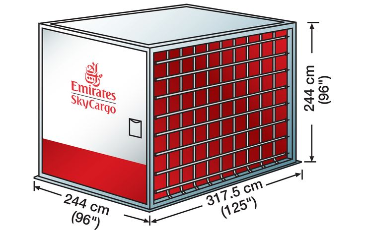 M1 (AMA Rectangular Container)    Volume: 17.5 cubic metres   Standard Tare Weight: 280 kgs   Max Gross Weight: 6,804 kgs