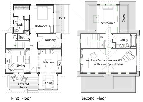 Plumrose Cottage Floor Plan I 39 D Use The Area Upstairs As A Bedroom And Dr