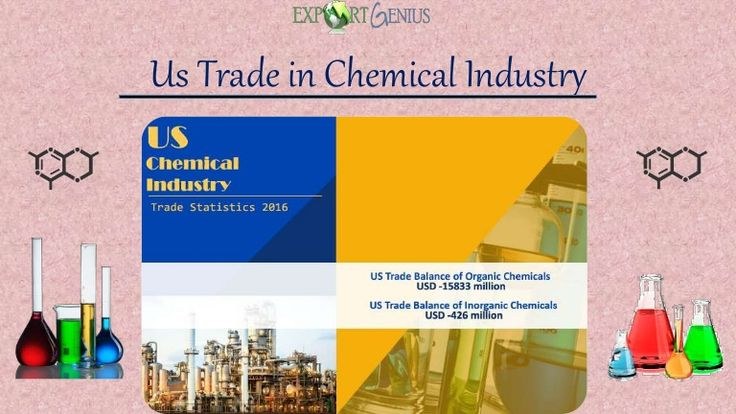 US Trade in Chemical Industry