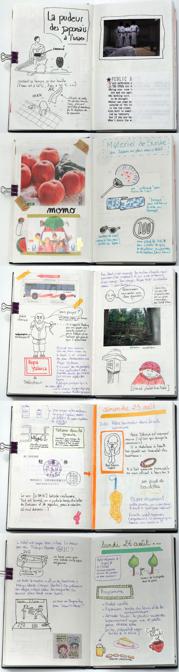 Carnet de voyage au Japon Travel sketchbook in Japan