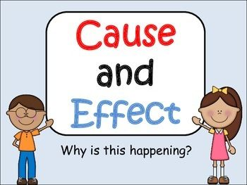 Cause and Effect: 16 slide presentation Explains cause and effect, how to identify cause and effect relationships, signal words to look for, and practice slides.