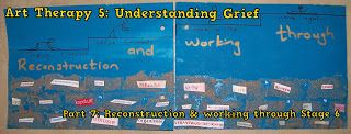 A Pretty Talent Blog: Art Therapy 5: Understanding Grief Part 7 of 8 - Reconstruction & Working Through (Phase 6)