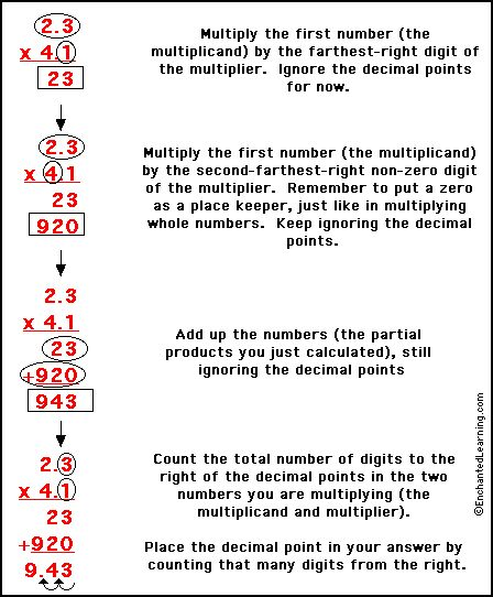 Multiplying Decimals - EnchantedLearning.com