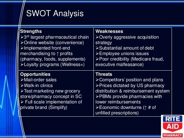Swot Analysis In Healthcare Check More At Https Nationalgriefawarenessday Com 28137 Swot Analysis In Healthcare Swot Analysis Analysis Loyalty Program