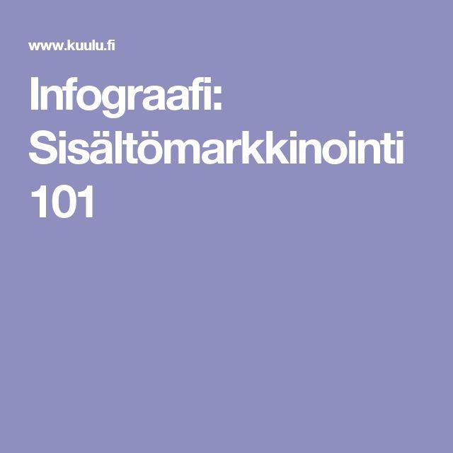 Infograafi: Sisältömarkkinointi 101