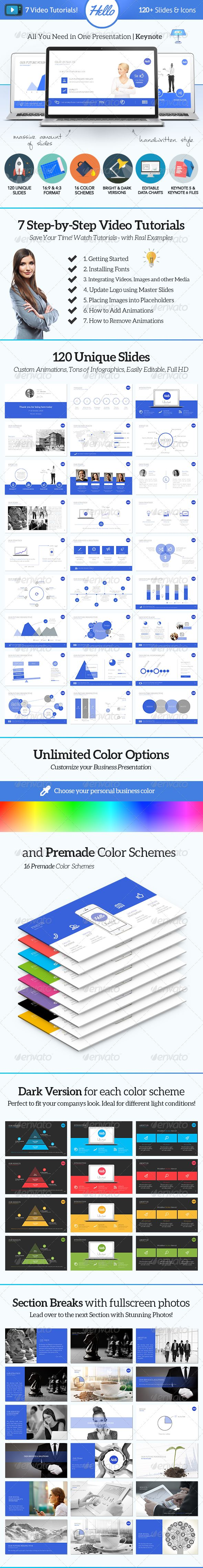 Best Process Maps Images On Pinterest Cards Maps And Cleaning - Fresh restaurant presentation template scheme