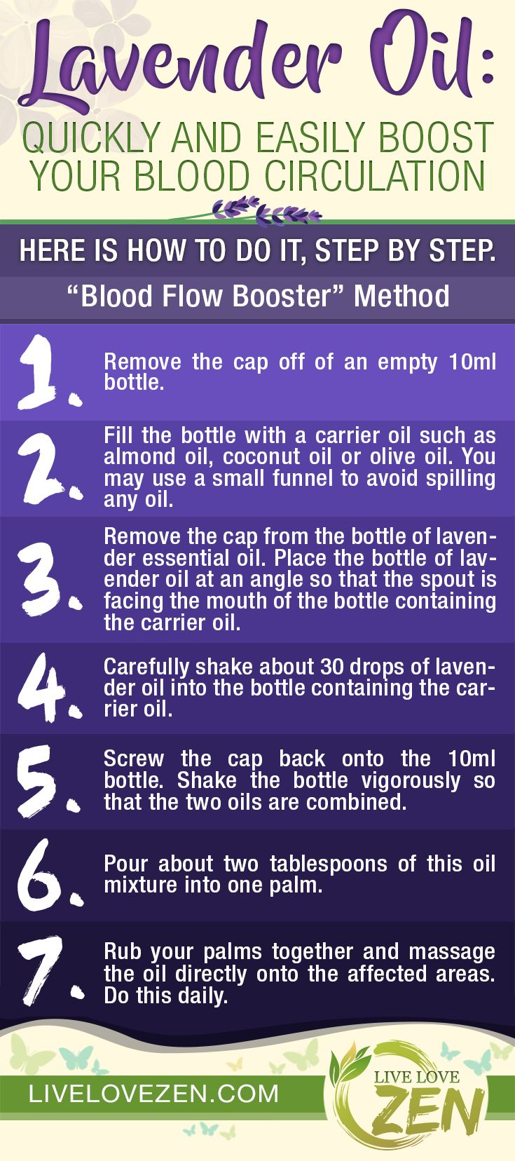 Lavender Oil: Quickly and Easily Boost Your Blood Circulation