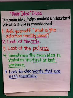 Main idea chart don't think I taught number five last year.