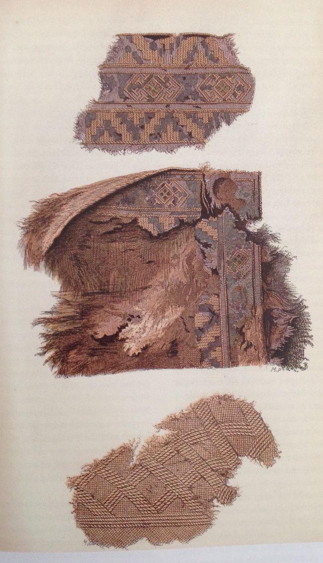 Akvarel tegnet i 1881 af tekstiler fra Hvilehøj, Jylland.