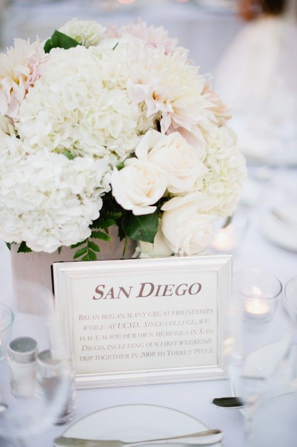 Hydrangea Rose and Dahlia Reception Table Centerpiece. Maybe some very pale pink in the white centerpieces? And maybe the frames with different place names?