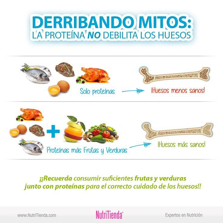 """DERRIBANDO MITOS: """"Consumir una dieta abundante en proteínas descalcifica los huesos"""" --> FALSO *Es verdad que las proteínas incrementan la acidez del cuerpo y que esto podría favorecer la eliminación del calcio en la orina pero esto no ocurre cuando la dieta contiene ¡suficientes FRUTAS Y VERDURAS!"""