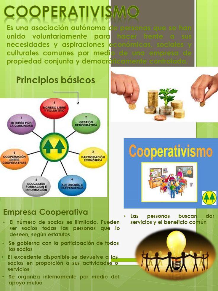 cooperativismo