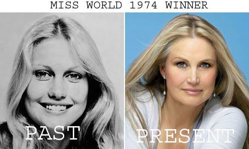Anneline Kriel won Miss World 1974