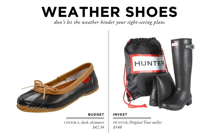 What to Bring on a Weeklong Trip to Europe // Weather Shoes