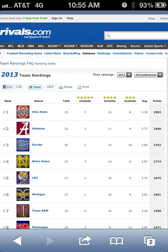Ohio state buckeyes #1 recruiting class on rivals. #juice #buckeyenation