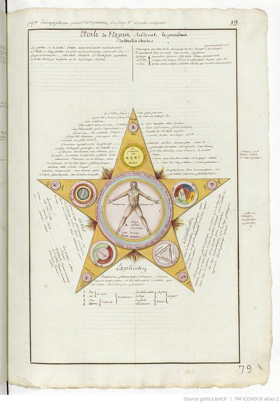 """manuscrit maçonnique du début du XIXe siècle, l' """"Alchymie du maçon"""" de…"""