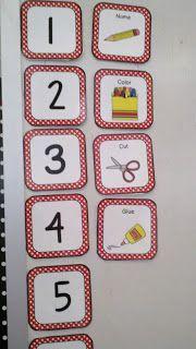 Visual symbols for classroom directions