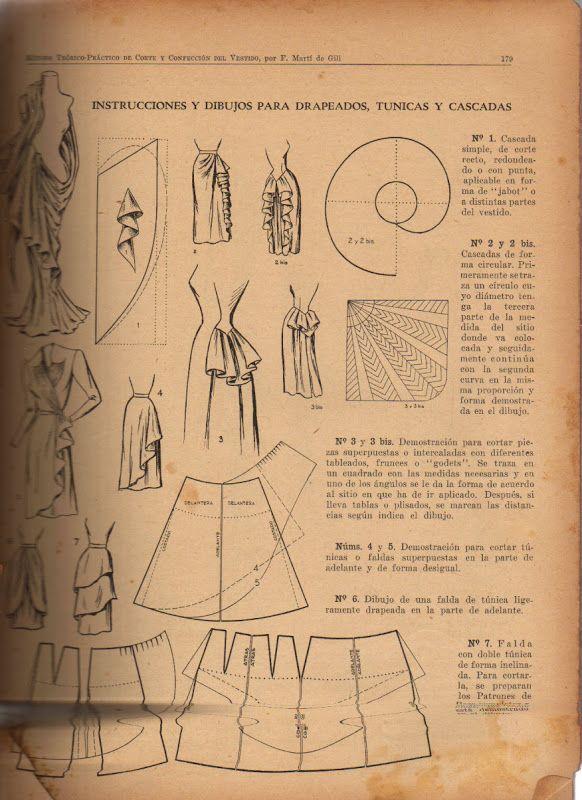 MOLDE - costurar com amigas - Λευκώματα Iστού Picasa