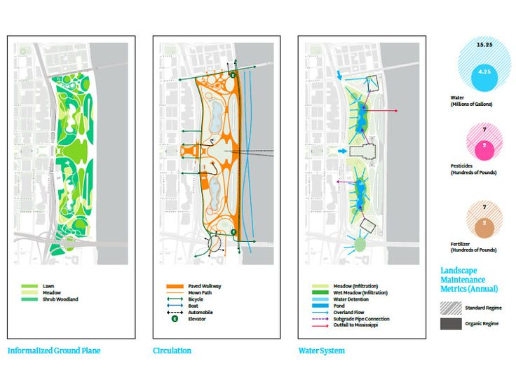 Architecture Site Analysis Diagrams 1000 Images About Public Space
