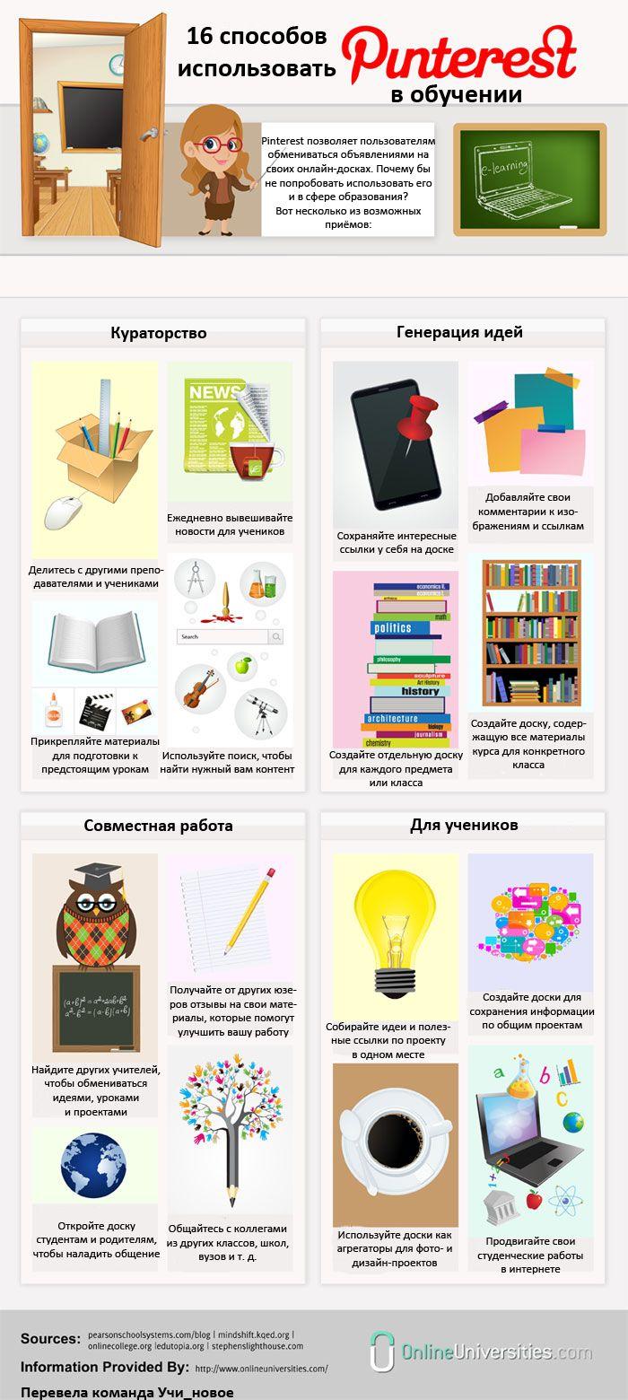 16 способов использовать Pinterest в обучении