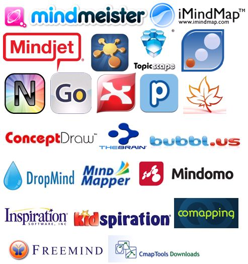 55 best mind mapping programs images on pinterest mind