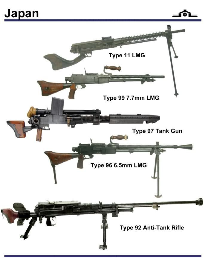 Modern Japanese Weapons Related Keywords & Suggestions - Modern