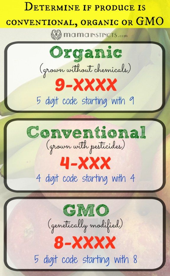 Use this guide to know if you're buying organic, GMO or conventionally grown produce. #organic #gmo #pesticides #healthyfamily